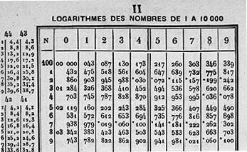 table logarithme